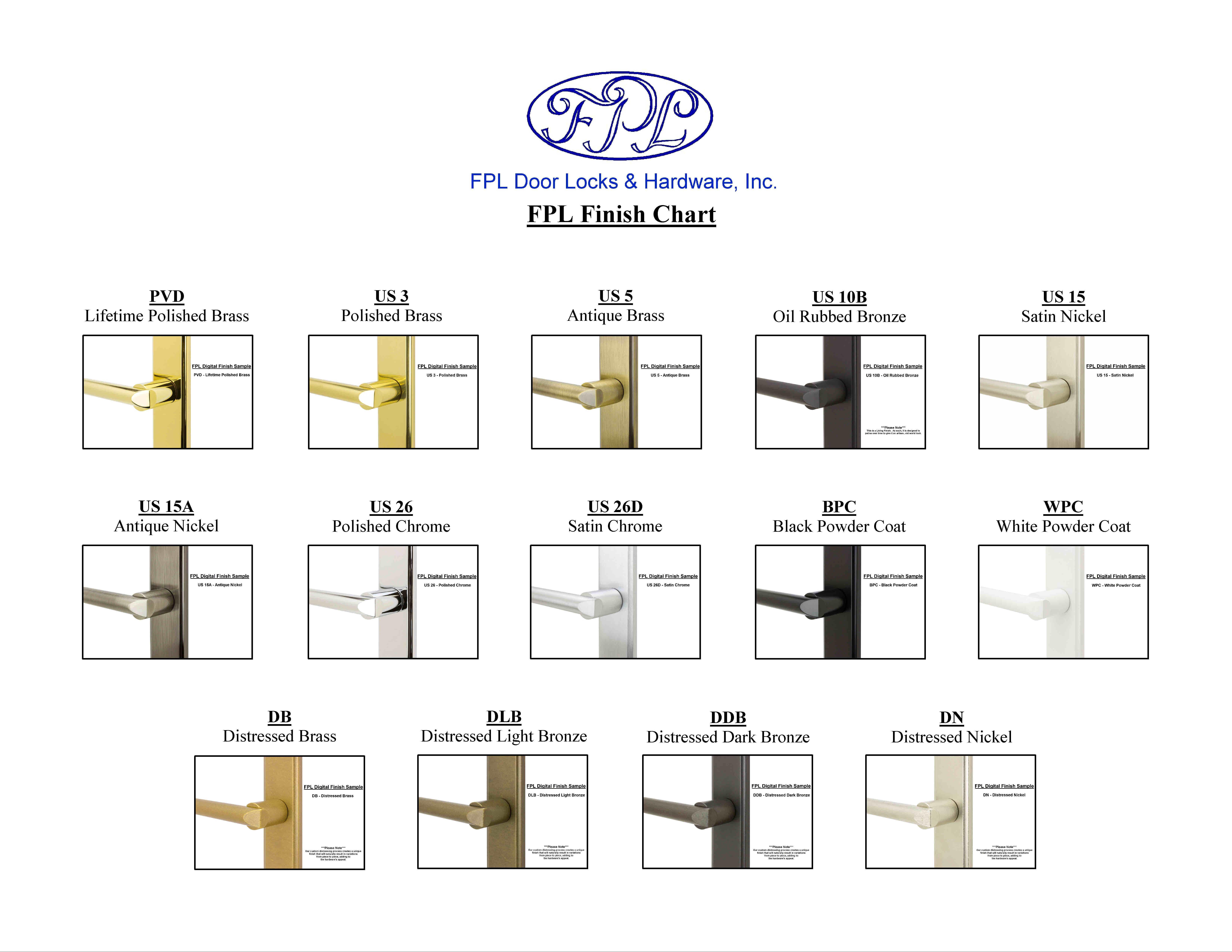 FPL Digital Finish Chart