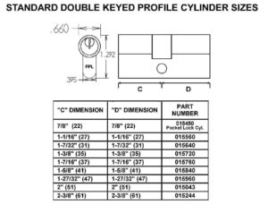 Size Chart - Double Keyed Cylinders (Standard)